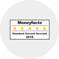 Moneyfacts award